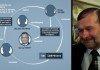 Журналісти радіо «Свобода» викрили схему ЄЦівського дерибану грантових грошей